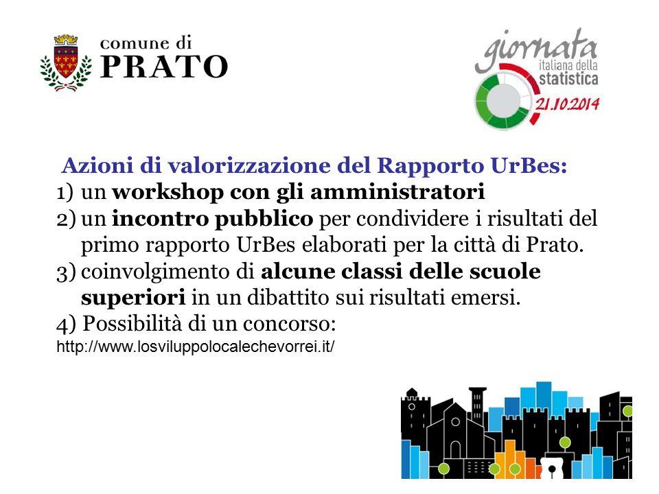 Azioni di valorizzazione del Rapporto UrBes: 1)un workshop con gli amministratori 2)un incontro pubblico per condividere i risultati del primo rapporto UrBes elaborati per la città di Prato.