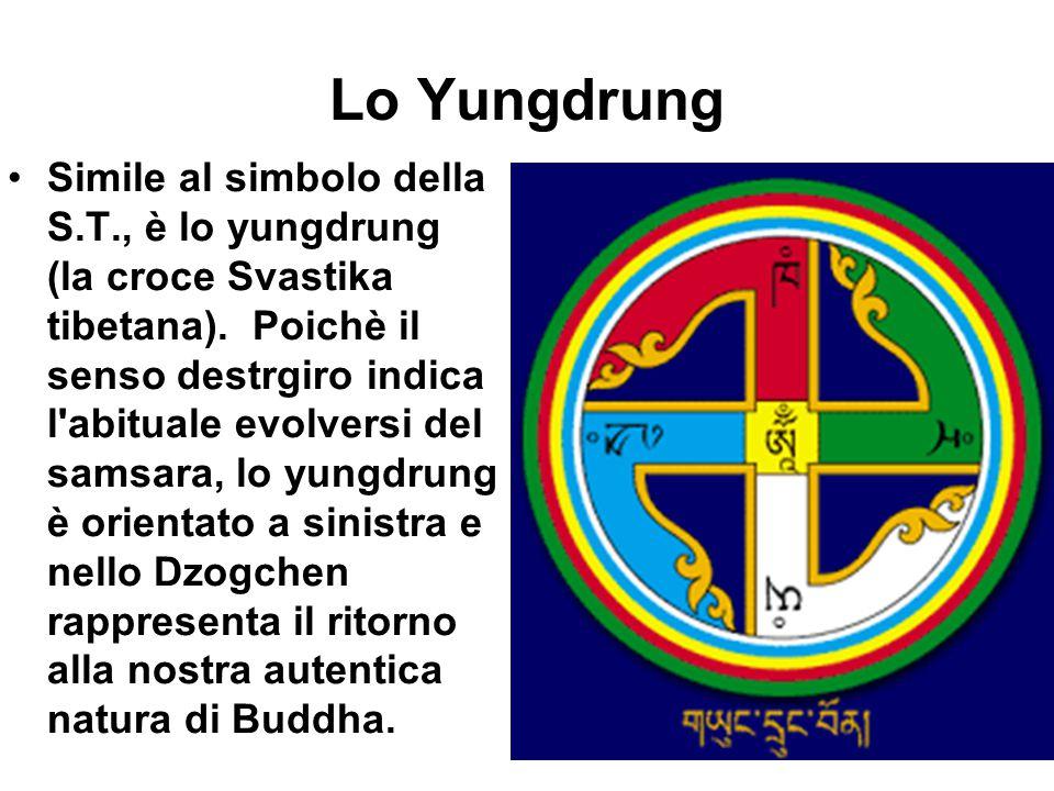Lo Yungdrung Simile al simbolo della S.T., è lo yungdrung (la croce Svastika tibetana). Poichè il senso destrgiro indica l'abituale evolversi del sams