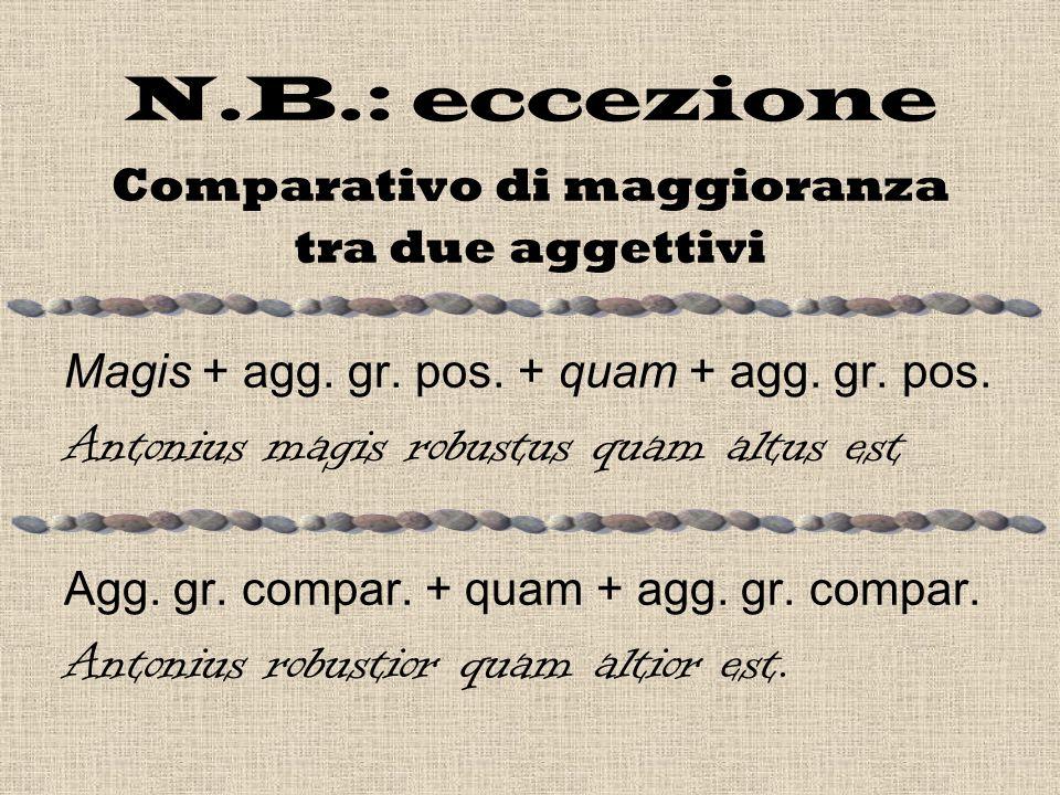 N.B.: eccezione Comparativo di maggioranza tra due aggettivi Magis + agg. gr. pos. + quam + agg. gr. pos. Antonius magis robustus quam altus est Agg.
