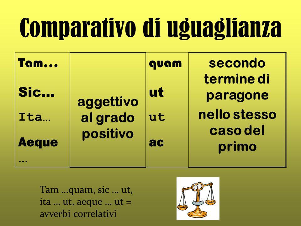 Comparativo di uguaglianza Tam… aggettivo al grado positivo quam secondo termine di paragone nello stesso caso del primo Sic…ut Ita…ut Aeque … ac Tam