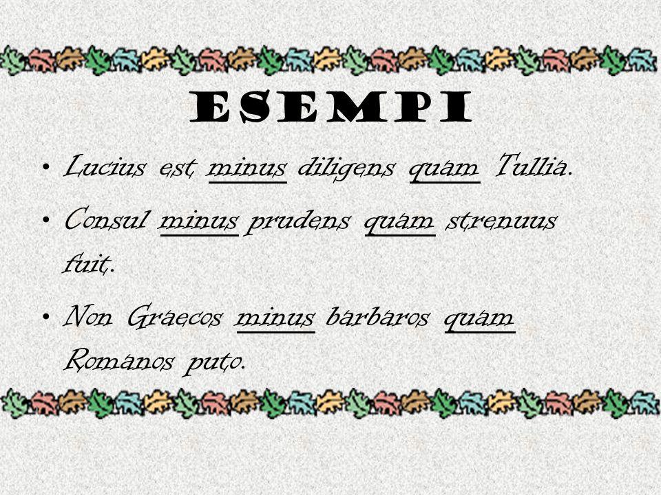 esempi Lucius est minus diligens quam Tullia. Consul minus prudens quam strenuus fuit. Non Graecos minus barbaros quam Romanos puto.