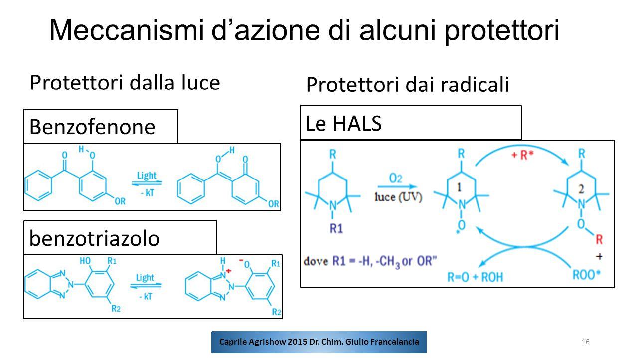 Meccanismi d'azione di alcuni protettori 16 Protettori dalla luce Protettori dai radicali Benzofenone benzotriazolo Le HALS Caprile Agrishow 2015 Dr.