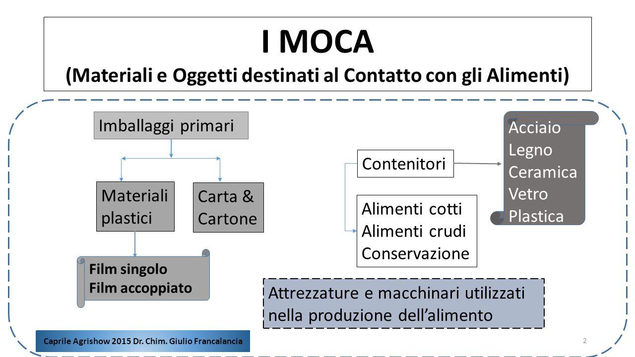 I MOCA (Materiali e Oggetti destinati al Contatto con gli Alimenti) Imballaggi primari Contenitori Alimenti cotti Alimenti crudi Conservazione Materia