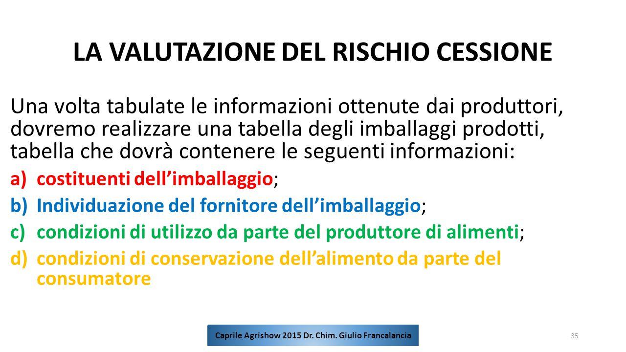 LA VALUTAZIONE DEL RISCHIO CESSIONE Una volta tabulate le informazioni ottenute dai produttori, dovremo realizzare una tabella degli imballaggi prodot