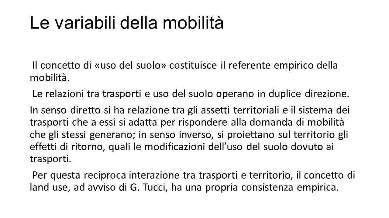 Le variabili della mobilità Il concetto di «uso del suolo» costituisce il referente empirico della mobilità.