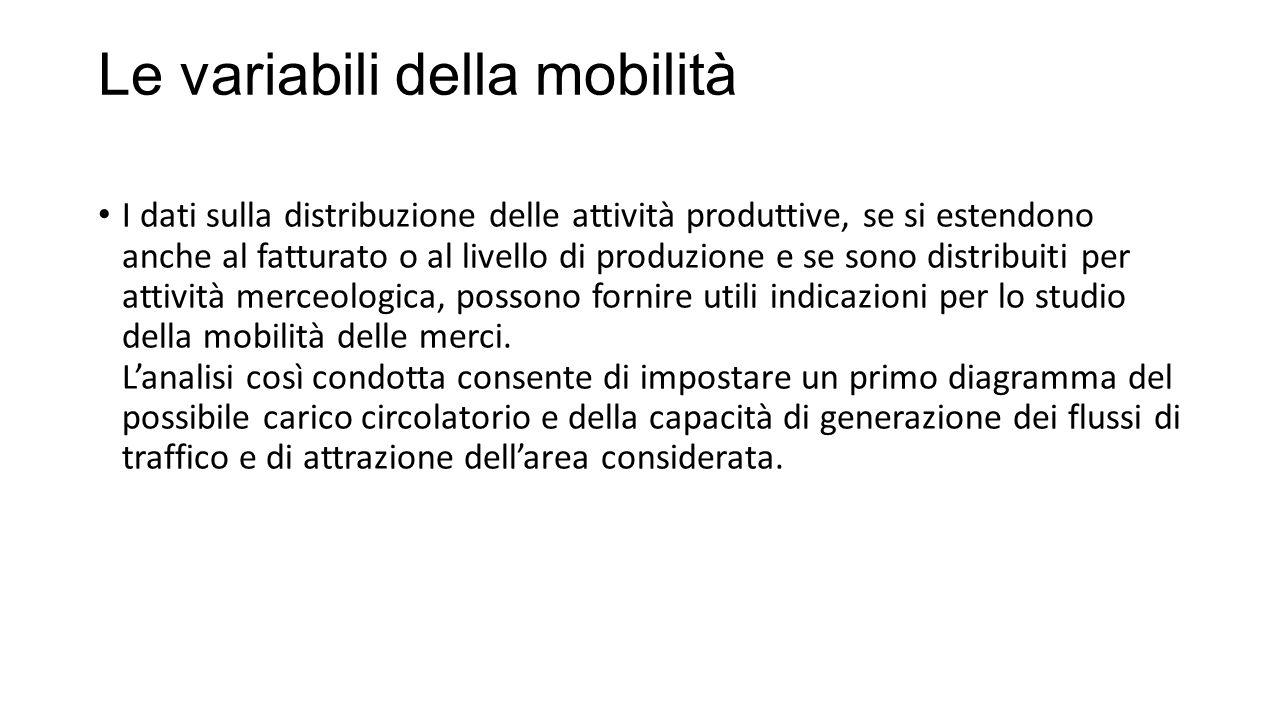 Le variabili della mobilità I dati sulla distribuzione delle attività produttive, se si estendono anche al fatturato o al livello di produzione e se sono distribuiti per attività merceologica, possono fornire utili indicazioni per lo studio della mobilità delle merci.