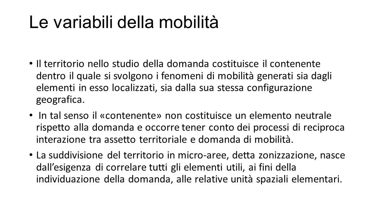 Le variabili della mobilità Il territorio nello studio della domanda costituisce il contenente dentro il quale si svolgono i fenomeni di mobilità generati sia dagli elementi in esso localizzati, sia dalla sua stessa configurazione geografica.
