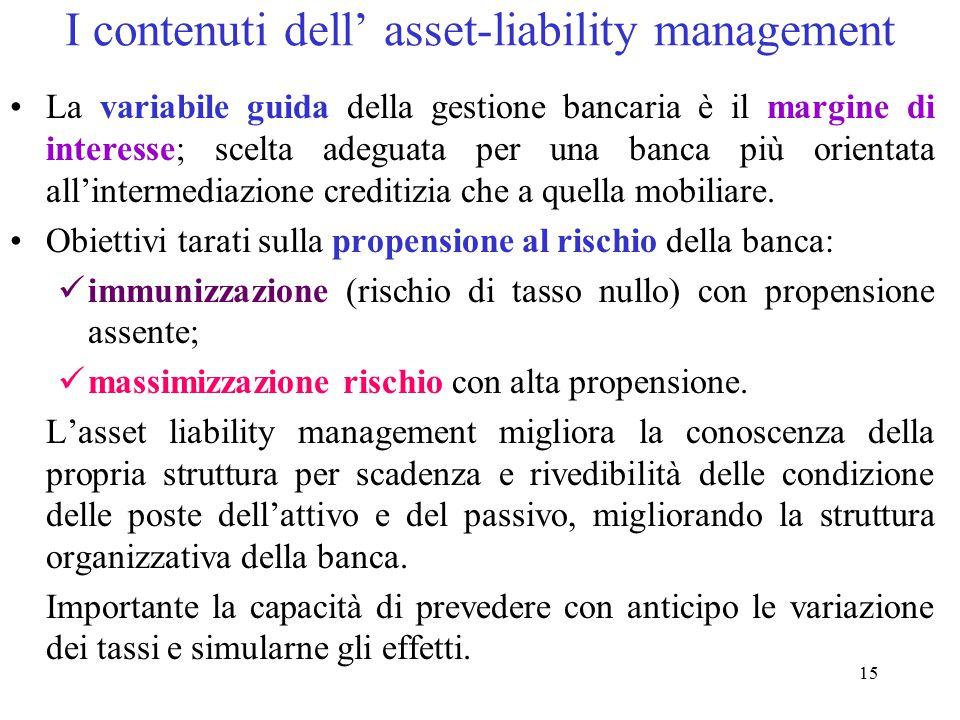 15 I contenuti dell' asset-liability management La variabile guida della gestione bancaria è il margine di interesse; scelta adeguata per una banca pi