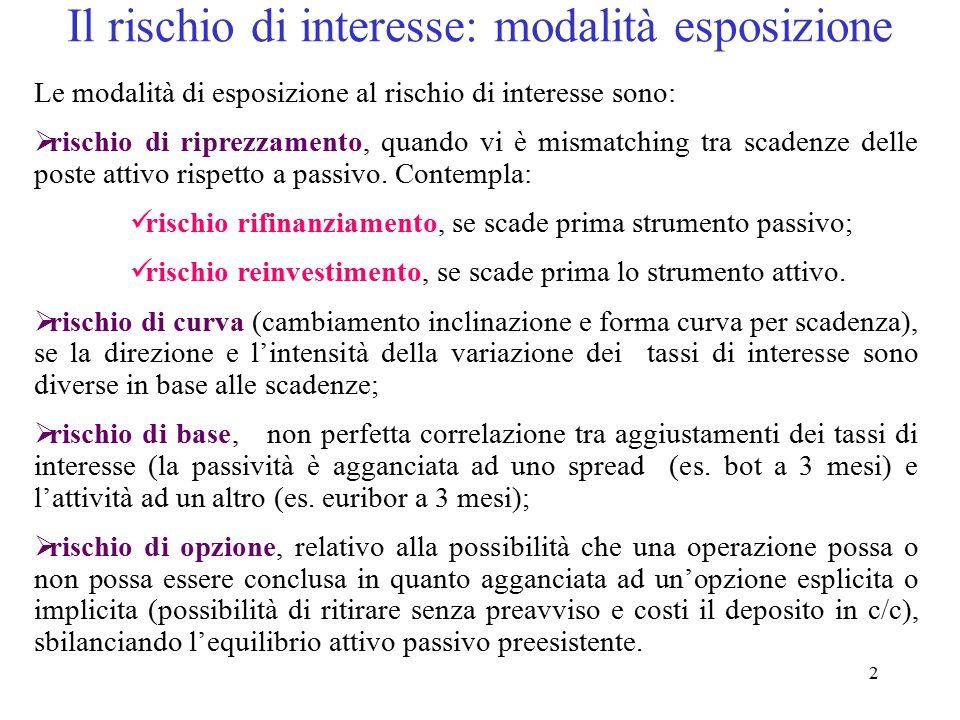 2 Il rischio di interesse: modalità esposizione Le modalità di esposizione al rischio di interesse sono:  rischio di riprezzamento, quando vi è misma
