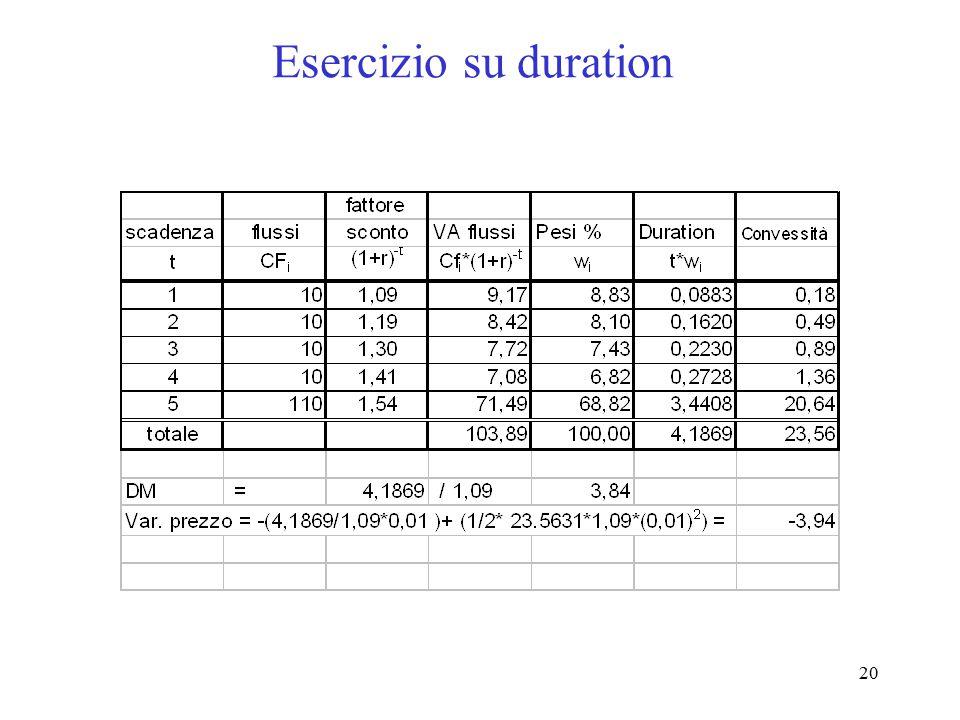 20 Esercizio su duration