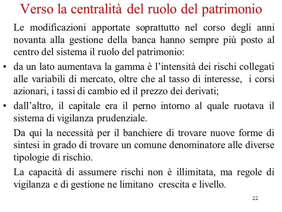22 Verso la centralità del ruolo del patrimonio Le modificazioni apportate soprattutto nel corso degli anni novanta alla gestione della banca hanno se