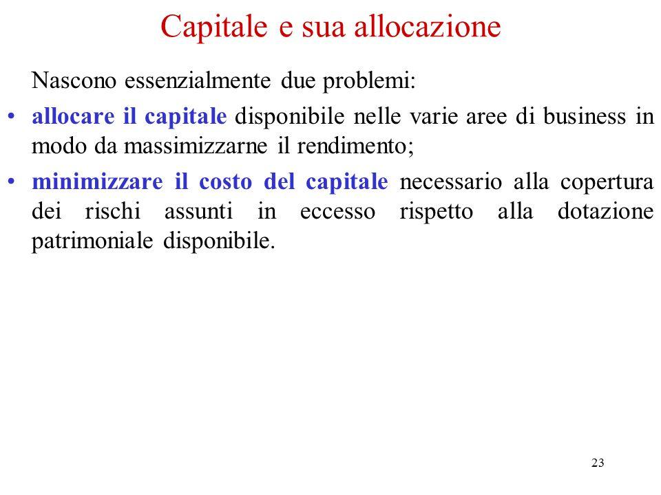 23 Capitale e sua allocazione Nascono essenzialmente due problemi: allocare il capitale disponibile nelle varie aree di business in modo da massimizza