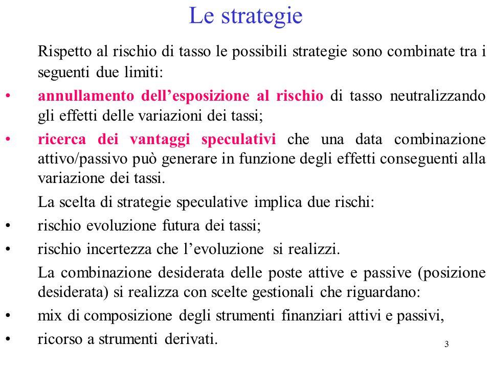 3 Le strategie Rispetto al rischio di tasso le possibili strategie sono combinate tra i seguenti due limiti: annullamento dell'esposizione al rischio