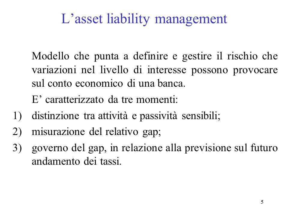 5 L'asset liability management Modello che punta a definire e gestire il rischio che variazioni nel livello di interesse possono provocare sul conto e