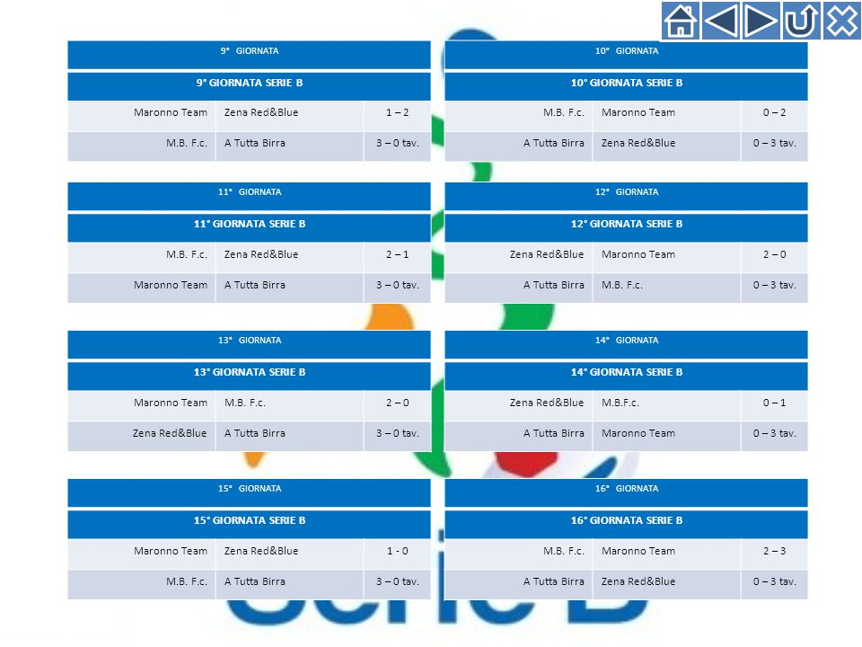9° GIORNATA 9° GIORNATA SERIE B Maronno TeamZena Red&Blue1 – 2 M.B.