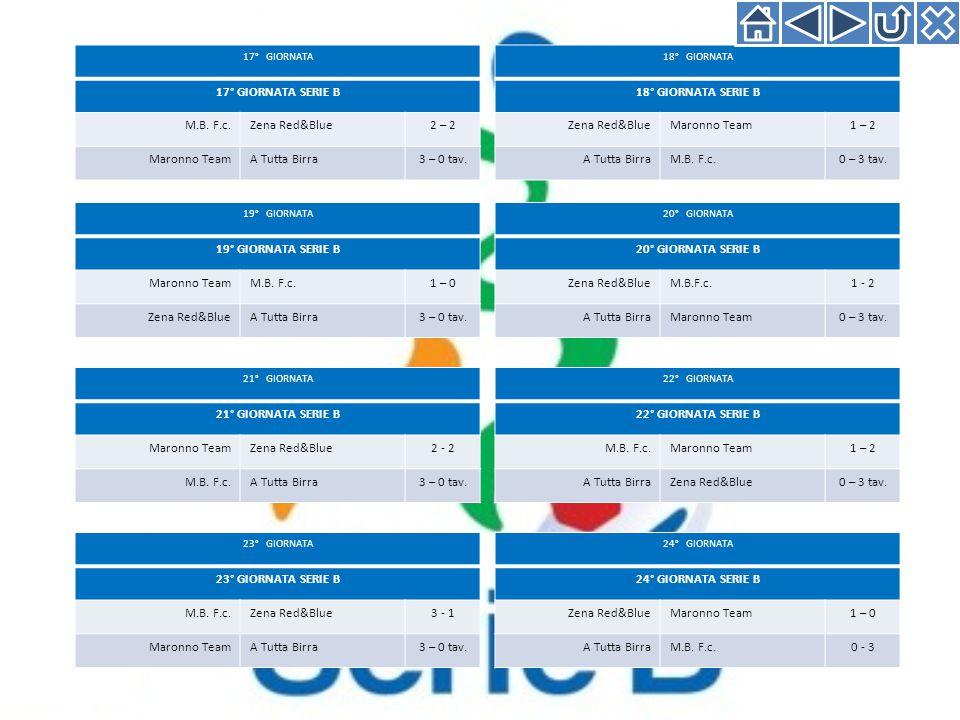 17° GIORNATA 17° GIORNATA SERIE B M.B.F.c.Zena Red&Blue2 – 2 Maronno TeamA Tutta Birra3 – 0 tav.