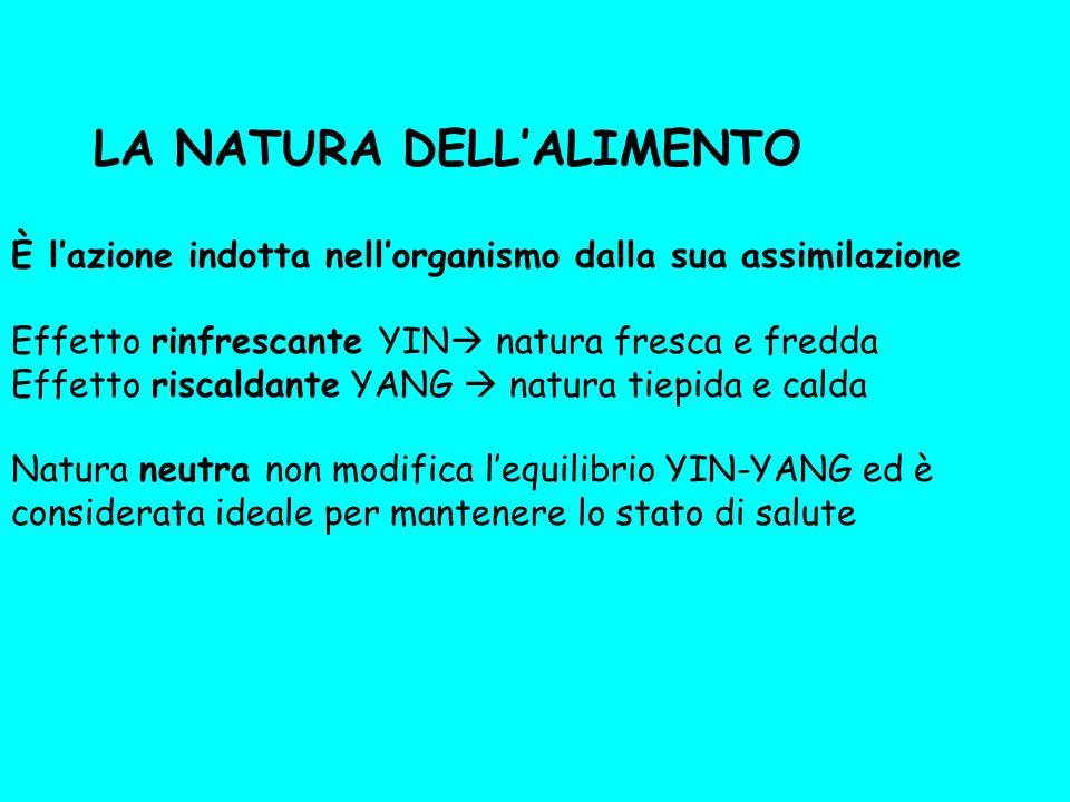 LA NATURA DELL'ALIMENTO È l'azione indotta nell'organismo dalla sua assimilazione Effetto rinfrescante YIN  natura fresca e fredda Effetto riscaldant