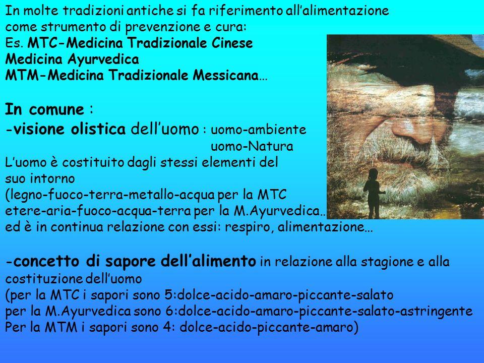 In molte tradizioni antiche si fa riferimento all'alimentazione come strumento di prevenzione e cura: Es. MTC-Medicina Tradizionale Cinese Medicina Ay