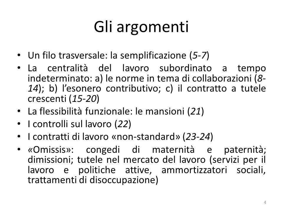 Gli argomenti Un filo trasversale: la semplificazione (5-7) La centralità del lavoro subordinato a tempo indeterminato: a) le norme in tema di collabo