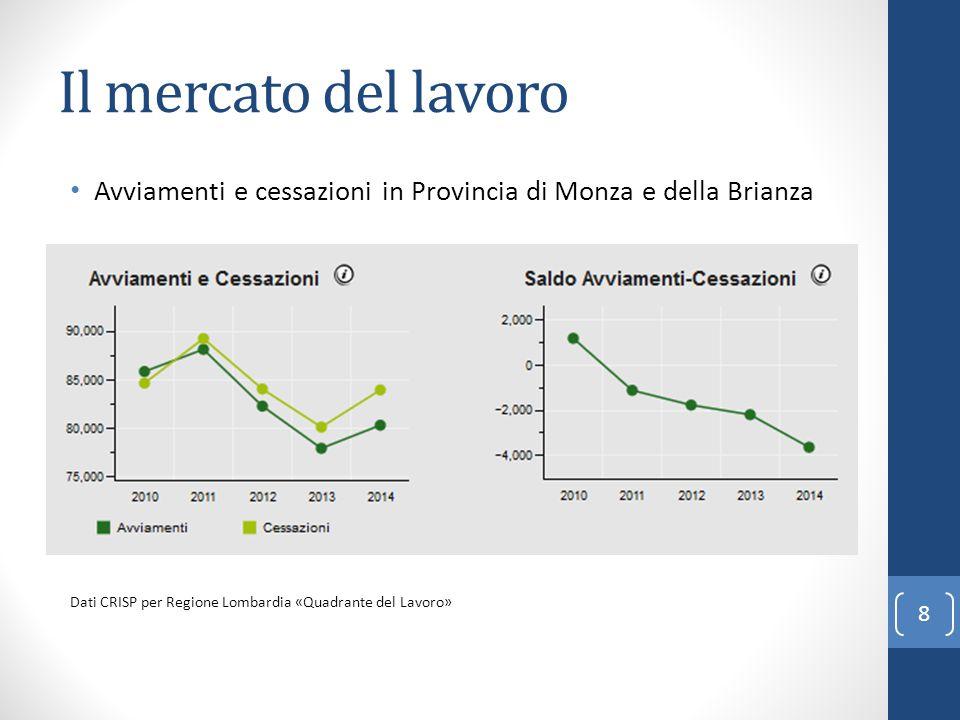 Il mercato del lavoro Avviamenti e cessazioni in Provincia di Monza e della Brianza Dati CRISP per Regione Lombardia «Quadrante del Lavoro» 8