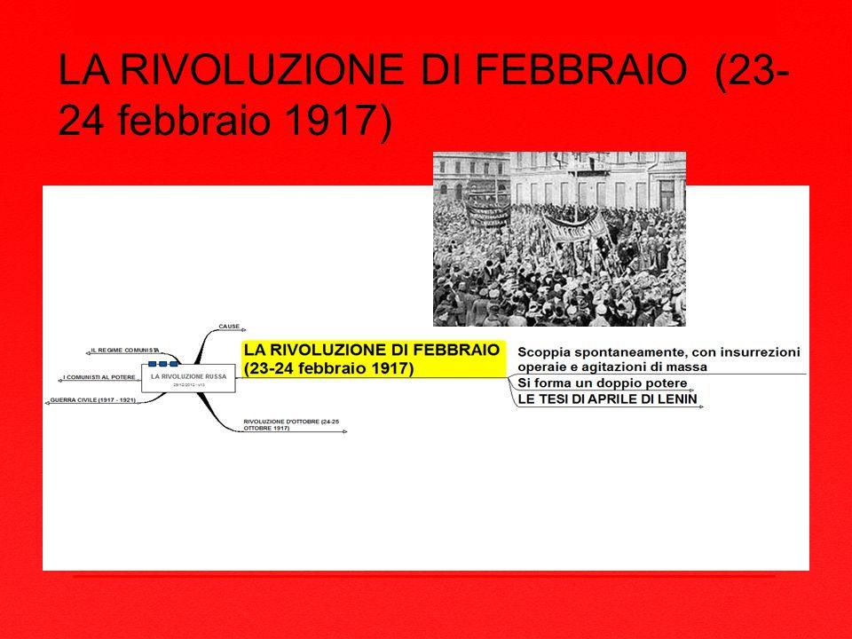 LA RIVOLUZIONE DI FEBBRAIO (23- 24 febbraio 1917)