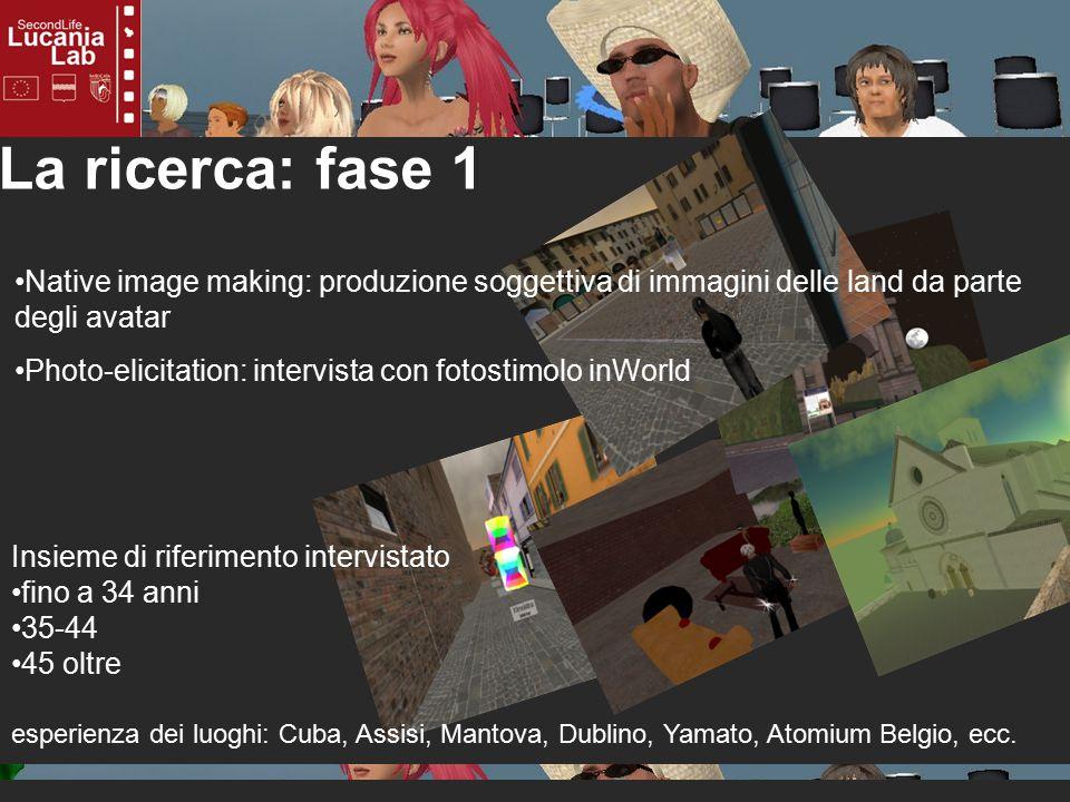 esperienza dei luoghi: Cuba, Assisi, Mantova, Dublino, Yamato, Atomium Belgio, ecc.