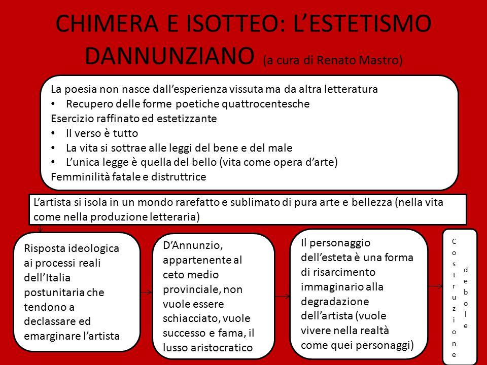CHIMERA E ISOTTEO: L'ESTETISMO DANNUNZIANO (a cura di Renato Mastro) La poesia non nasce dall'esperienza vissuta ma da altra letteratura Recupero dell