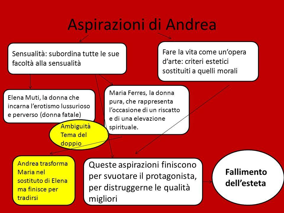 Aspirazioni di Andrea Fare la vita come un'opera d'arte: criteri estetici sostituiti a quelli morali Sensualità: subordina tutte le sue facoltà alla s