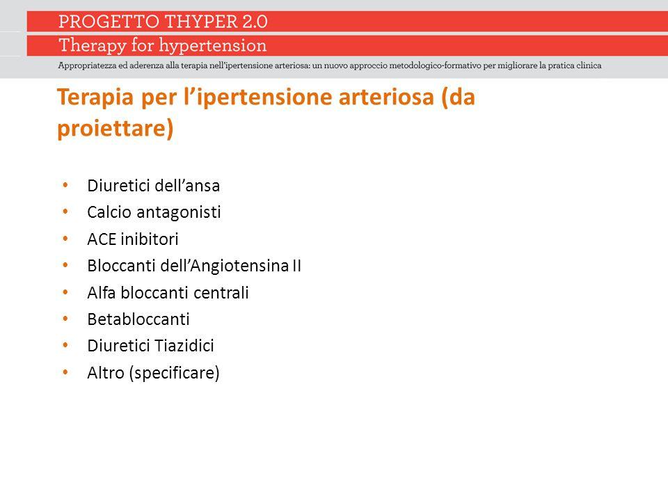 Terapia per l'ipertensione arteriosa (da proiettare) Diuretici dell'ansa Calcio antagonisti ACE inibitori Bloccanti dell'Angiotensina II Alfa bloccant