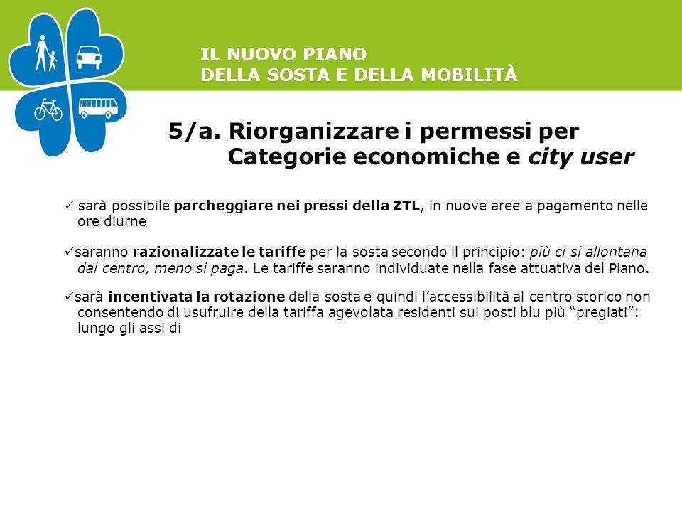 IL NUOVO PIANO DELLA SOSTA E DELLA MOBILITÀ 5/a. Riorganizzare i permessi per Categorie economiche e city user  sarà possibile parcheggiare nei press