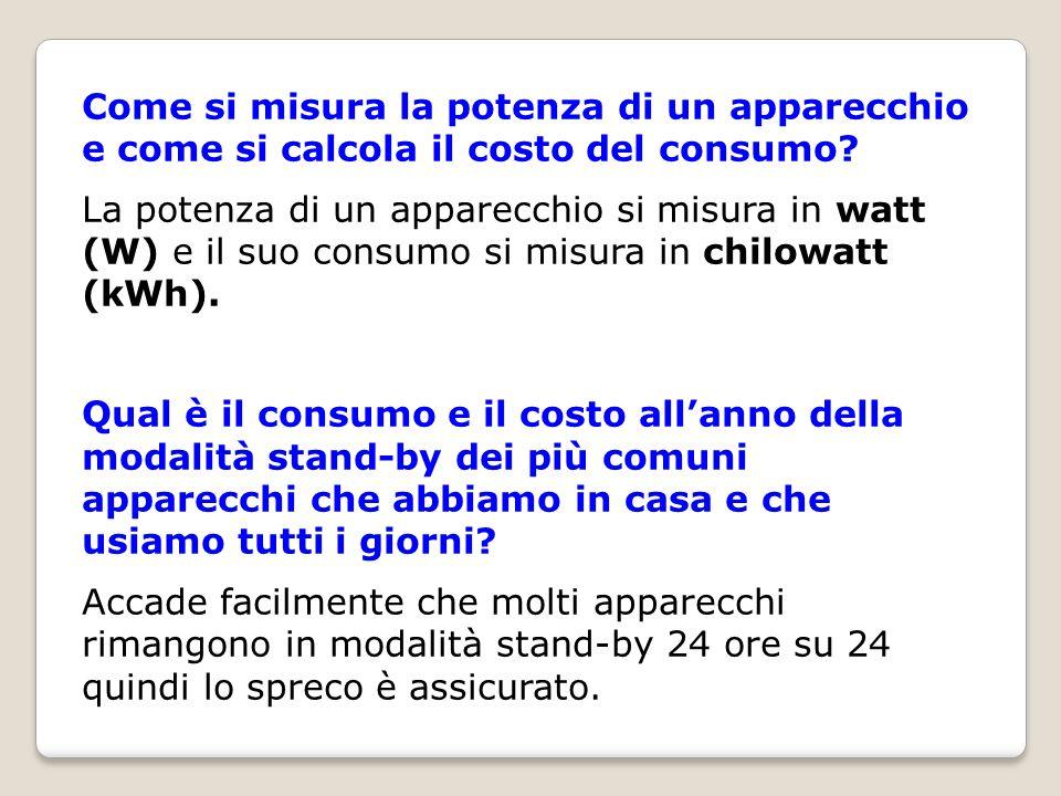 Apparecchi in stand-by (i dati sulla potenza in stand-by sono tratti dal progetto Selina-politecnico di Milano) Potenza media (W) Consumo in un anno (kWh) Costo annuo € Monitor per computer217,52 € 4,20 Stampante multifunzione2,521,90 € 5,26 Computer desktop fisso5,245,55 € 10,93 Casse computer435,04 € 8,41 Televisore crt3,631,54 € 7,57 Decoder543,80 € 10,51 Registratore con hard disk7,162,20 € 14,93 Cornice digitale2,622,78 € 5,47 Telefono cellulare/smarthphone1,714,89 € 3,57 Macchina da caffè espresso3,530,66 € 7,36 Modem, router con cavi Wi-Fi5,548,18 € 11,56 Climatizzatore2,118,40 € 4,42 Spazzolino elettrico1,815,77 € 3,78 Forno a microonde1,916,64 € 3,99 TOTALE € 101,97