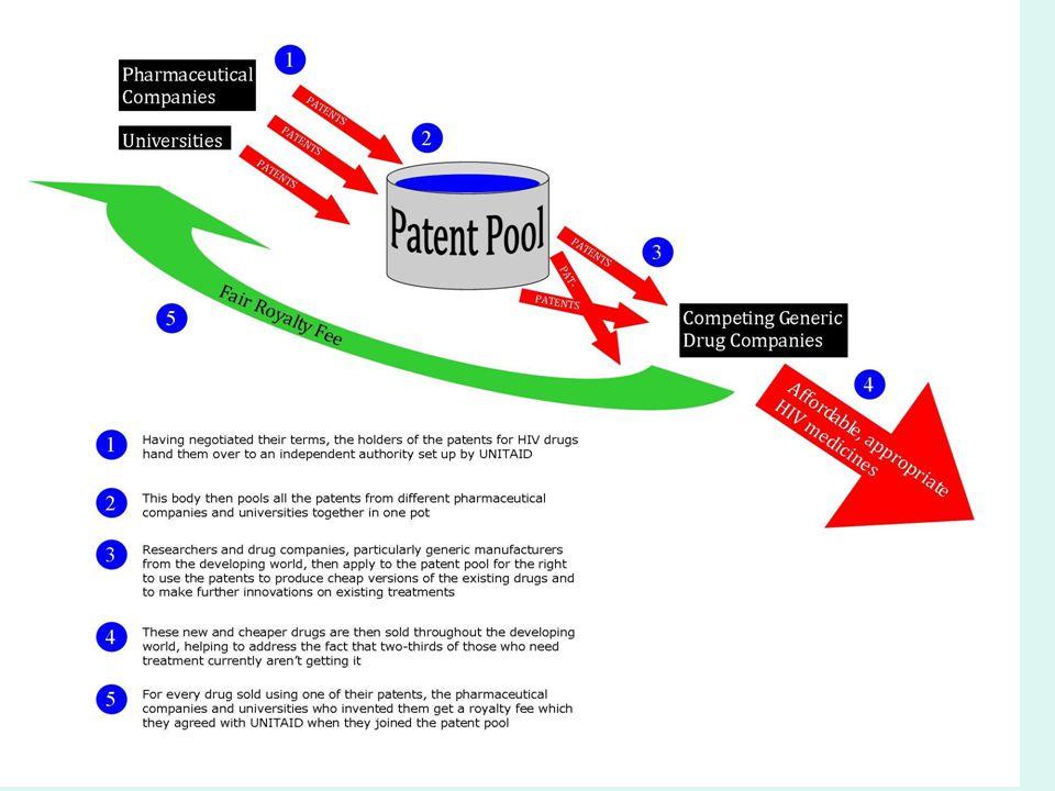 J&J Patent pool refuse http://www.youtube.com/watch?v=qi2VvJg1FAI http://www.doctorswithoutborders.org/press/release.cfm?id=5209 Il Medicine Patent Pool abbassa drasticamente i costi dei medicinali più difficili da reperire e a più alto impatto economico.