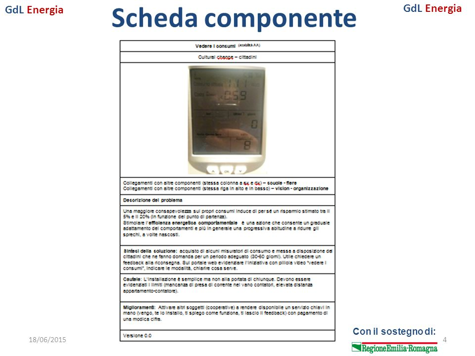 GdL Energia Con il sostegno di: Scheda componente 18/06/2015I incontro4