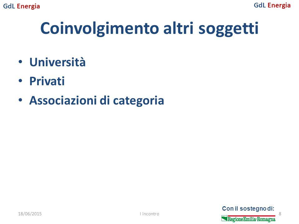 GdL Energia Con il sostegno di: Coinvolgimento altri soggetti Università Privati Associazioni di categoria 18/06/2015I incontro8