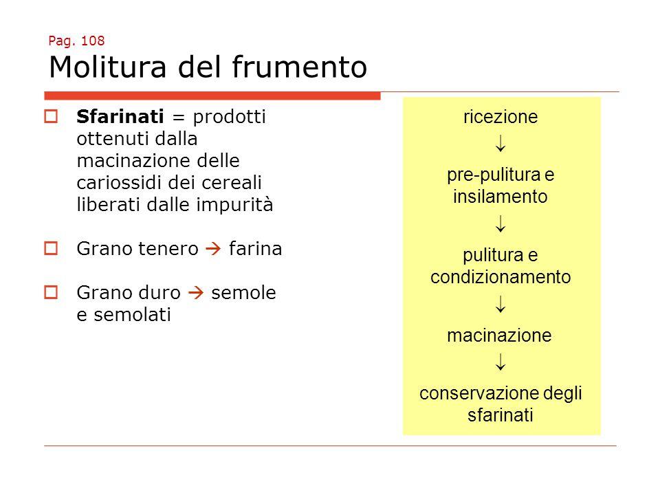 Pag. 108 Molitura del frumento  Sfarinati = prodotti ottenuti dalla macinazione delle cariossidi dei cereali liberati dalle impurità  Grano tenero 