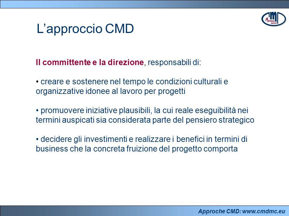 Approche CMD: www.cmdmc.eu L'approccio CMD Il committente e la direzione, responsabili di: creare e sostenere nel tempo le condizioni culturali e orga