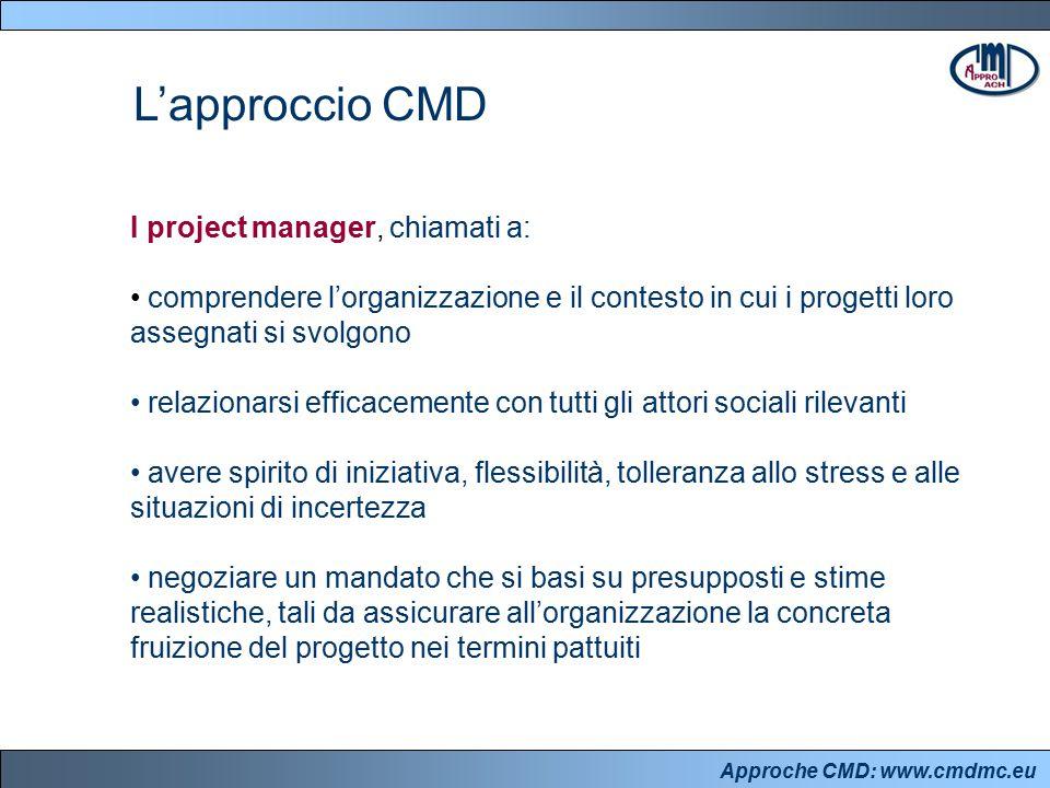 Approche CMD: www.cmdmc.eu L'approccio CMD I project manager, chiamati a: comprendere l'organizzazione e il contesto in cui i progetti loro assegnati
