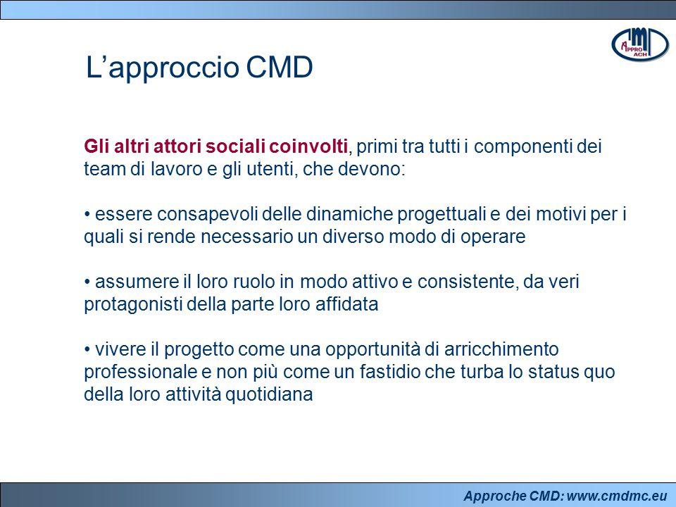 Approche CMD: www.cmdmc.eu L'approccio CMD Gli altri attori sociali coinvolti, primi tra tutti i componenti dei team di lavoro e gli utenti, che devon