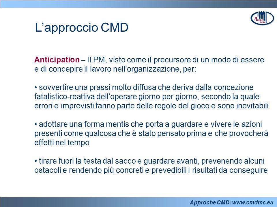 Approche CMD: www.cmdmc.eu L'approccio CMD Anticipation – Il PM, visto come il precursore di un modo di essere e di concepire il lavoro nell'organizza