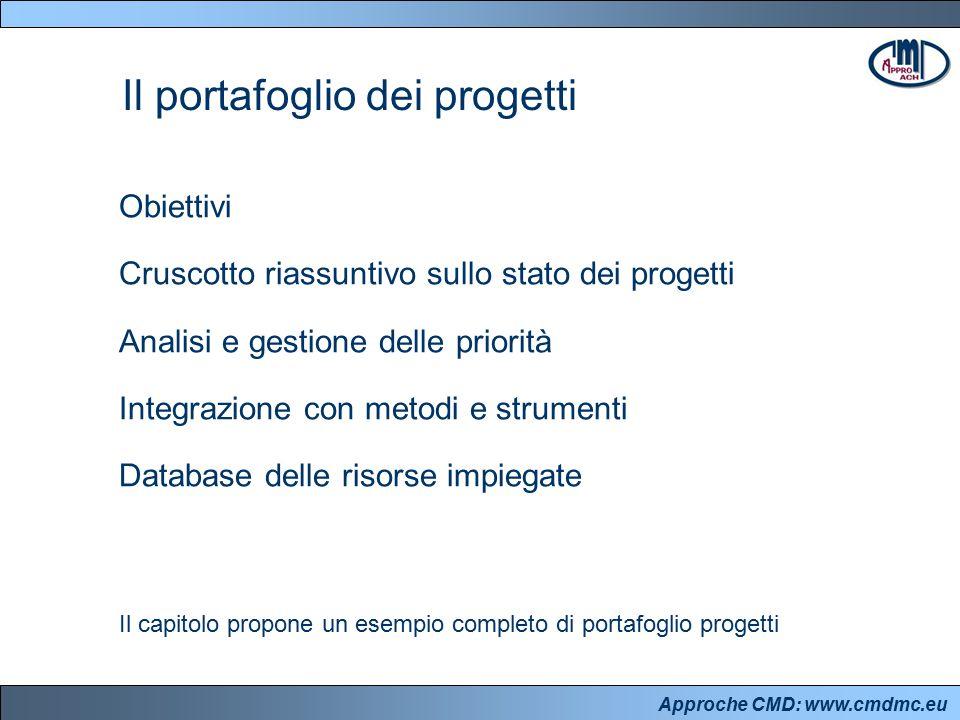 Approche CMD: www.cmdmc.eu Obiettivi Cruscotto riassuntivo sullo stato dei progetti Analisi e gestione delle priorità Integrazione con metodi e strume