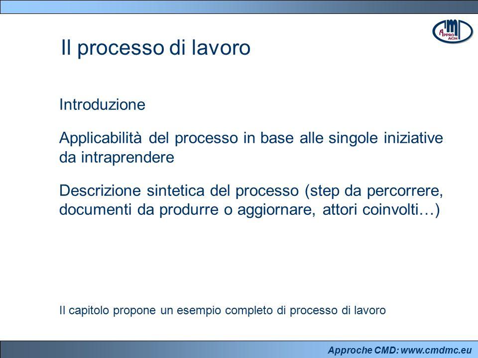 Approche CMD: www.cmdmc.eu Introduzione Applicabilità del processo in base alle singole iniziative da intraprendere Descrizione sintetica del processo (step da percorrere, documenti da produrre o aggiornare, attori coinvolti…) Il processo di lavoro Il capitolo propone un esempio completo di processo di lavoro