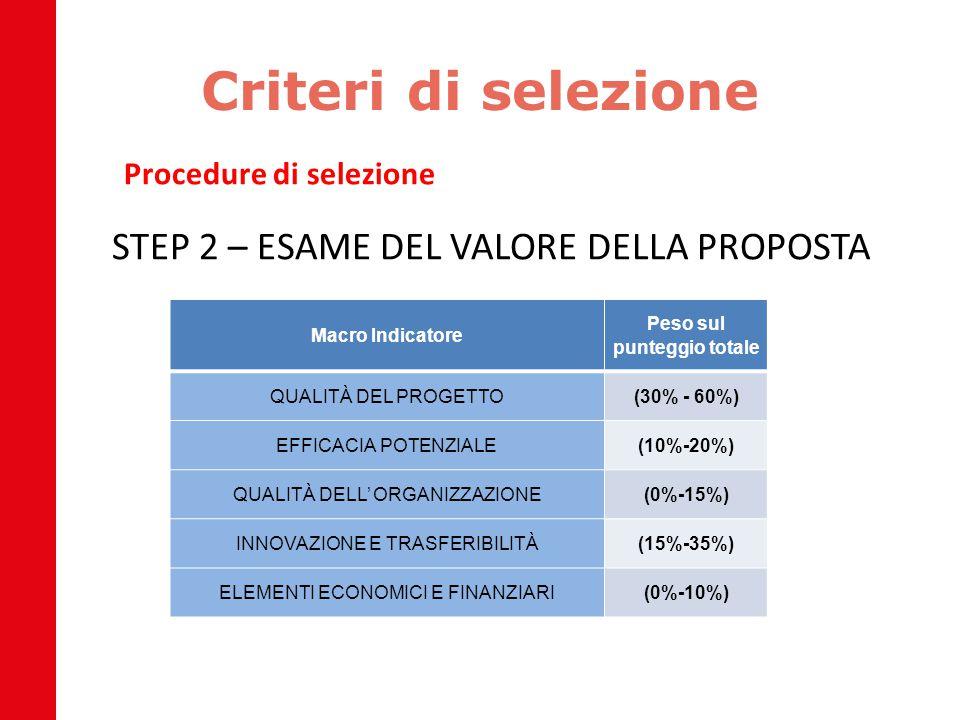 Criteri di selezione Procedure di selezione STEP 2 – ESAME DEL VALORE DELLA PROPOSTA Macro Indicatore Peso sul punteggio totale QUALITÀ DEL PROGETTO(30% - 60%) EFFICACIA POTENZIALE(10%-20%) QUALITÀ DELL' ORGANIZZAZIONE(0%-15%) INNOVAZIONE E TRASFERIBILITÀ(15%-35%) ELEMENTI ECONOMICI E FINANZIARI(0%-10%)
