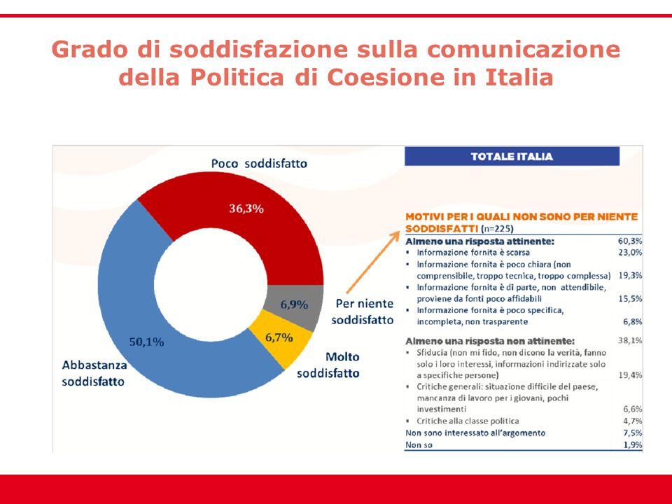 Grado di soddisfazione sulla comunicazione della Politica di Coesione in Italia