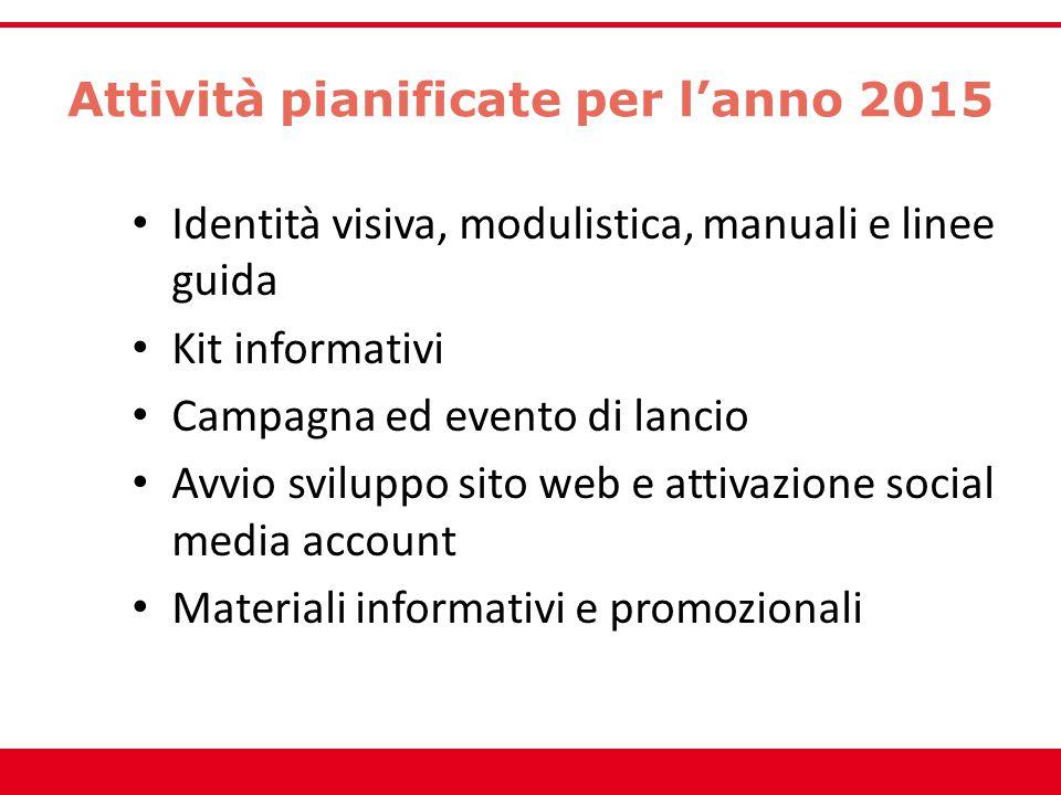 Attività pianificate per l'anno 2015 Identità visiva, modulistica, manuali e linee guida Kit informativi Campagna ed evento di lancio Avvio sviluppo s