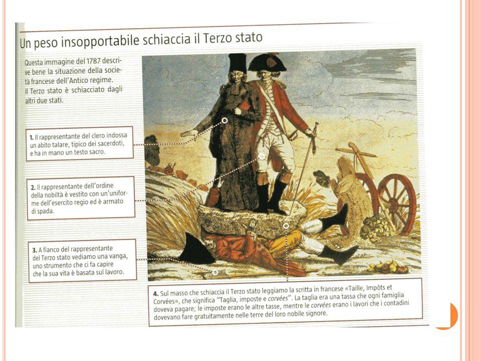 Nella vignetta satirica il Terzo stato, personificato da un uomo lacero e malvestito, porta sulla schiena un nobile e un ecclesiastico.