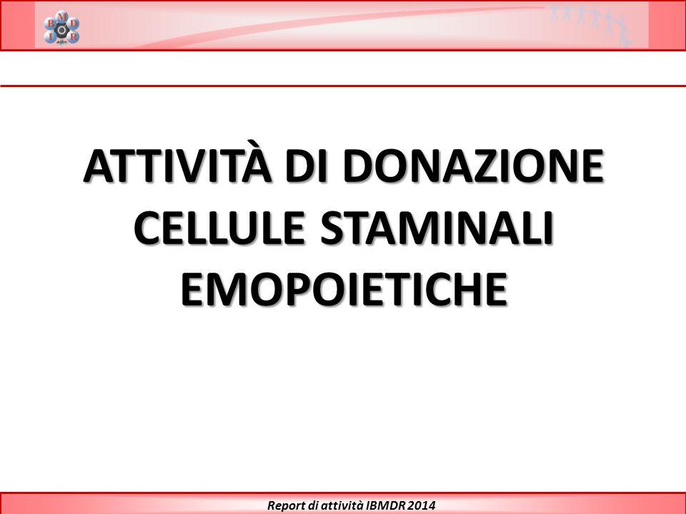 DONATORI ADULTI IN ITALIA Report di attività IBMDR 2014 A fine 2014 in Italia sono disponibili 350.547 potenziali donatori, facenti capo a 77 Centri Donatori e 17 Registri Regionali.