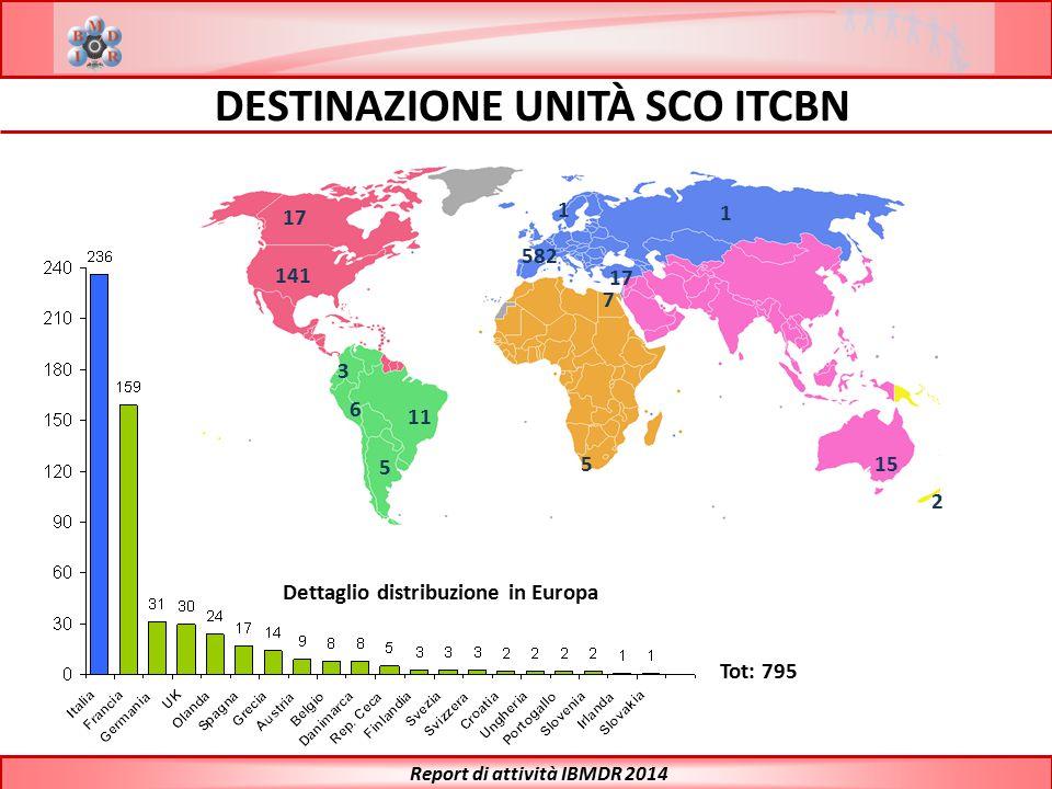 DESTINAZIONE UNITÀ SCO ITCBN Report di attività IBMDR 2014 Dettaglio distribuzione in Europa Tot: 795 17 141 11 5 6 3 582 15 7 1 5 17 2 1