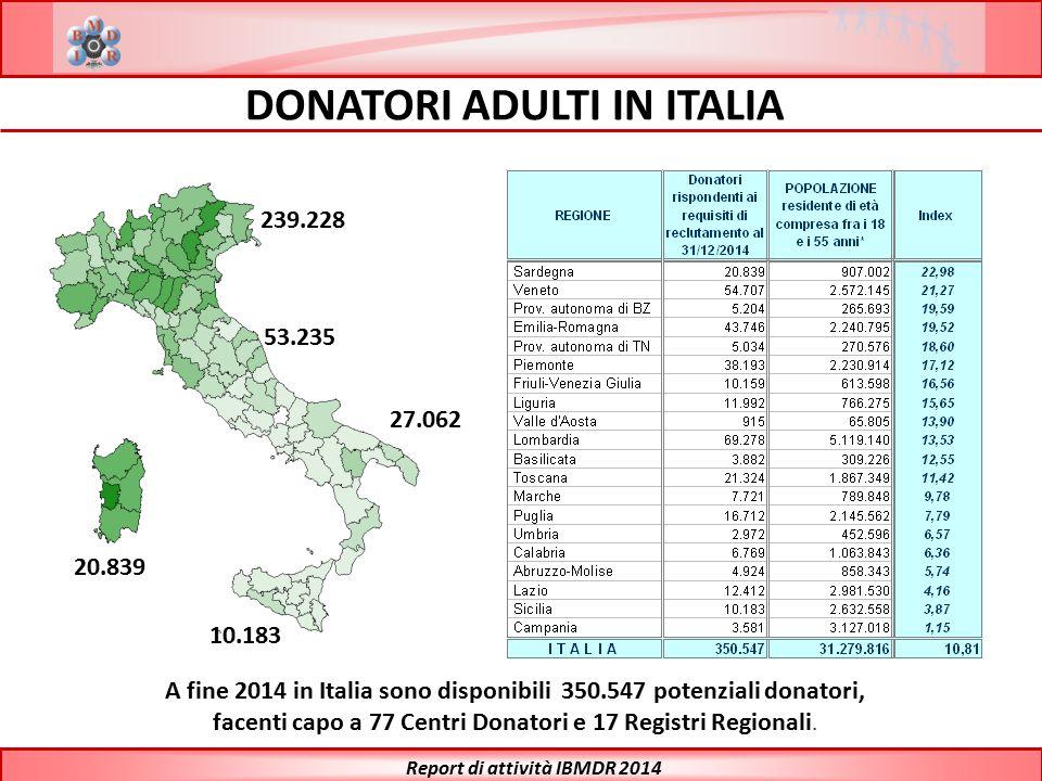 DONATORI ADULTI IN ITALIA Report di attività IBMDR 2014 A fine 2014 in Italia sono disponibili 350.547 potenziali donatori, facenti capo a 77 Centri D
