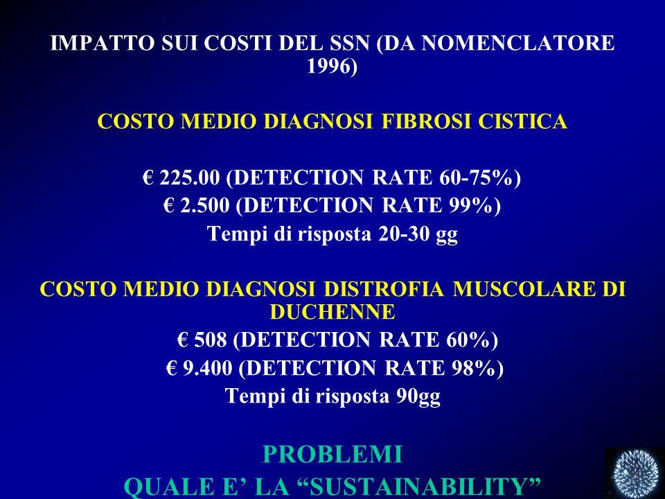 IMPATTO SUI COSTI DEL SSN (DA NOMENCLATORE 1996) COSTO MEDIO DIAGNOSI FIBROSI CISTICA € 225.00 (DETECTION RATE 60-75%) € 2.500 (DETECTION RATE 99%) Tempi di risposta 20-30 gg COSTO MEDIO DIAGNOSI DISTROFIA MUSCOLARE DI DUCHENNE € 508 (DETECTION RATE 60%) € 9.400 (DETECTION RATE 98%) Tempi di risposta 90gg PROBLEMI QUALE E' LA SUSTAINABILITY DI QUESTI COSTI PER IL SSN