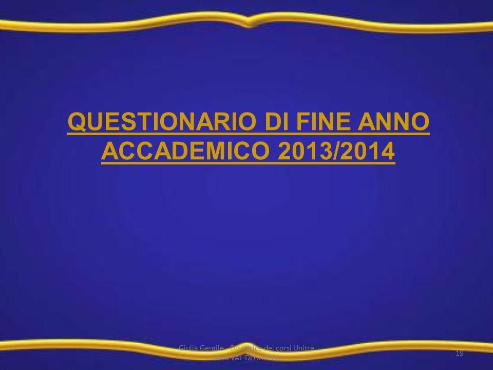 QUESTIONARIO DI FINE ANNO ACCADEMICO 2013/2014 19 Giulia Gentile - Direttrice dei corsi Unitre della VAL DI CORNIA
